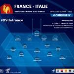 Sei Nazioni 2016: la Francia che ci aspetta