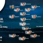 Sei Nazioni 2016: l'Italia femminile sfida l'Inghilterra