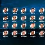 World Rugby Under 20 Championship 2016: ecco l'Italia