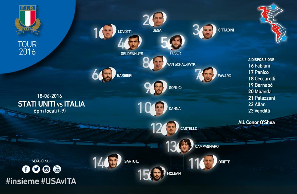 Test Match 2016: l'Italia che affronta gli USA