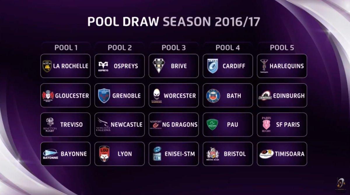 Challenge Cup: il sorteggio dell'edizione 2016-17