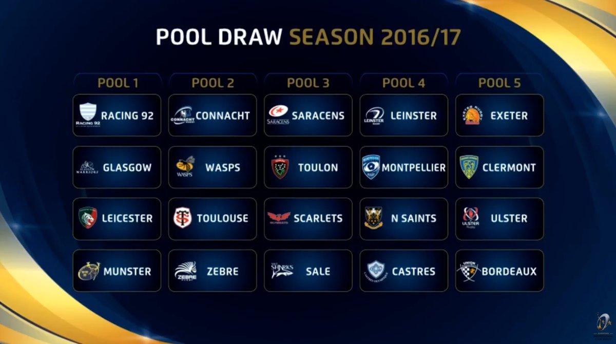 sorteggio pool champions cup 2015-16