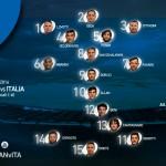 Test Match 2016: l'Italia che affronta il Canada
