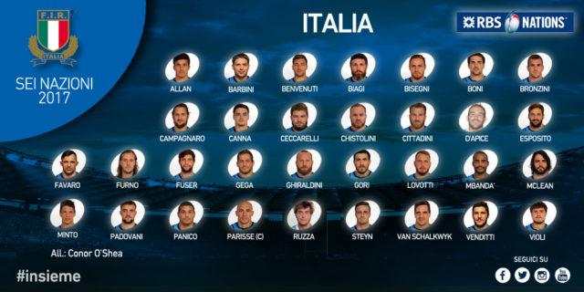 italia sei nazioni 2017