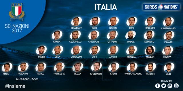 convocati italia sei nazioni 2017