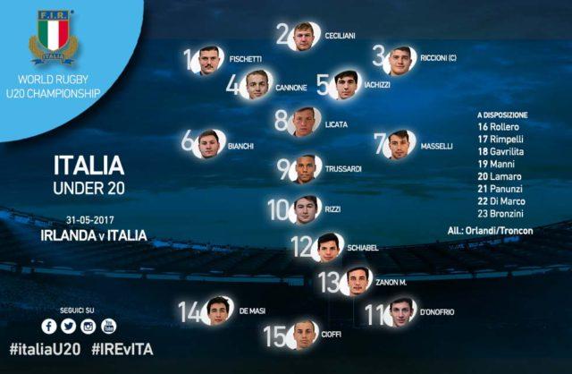 formazione irlanda italia u20