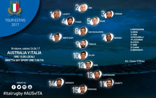 Test Match 2017: l'Italia che sfida l'Australia