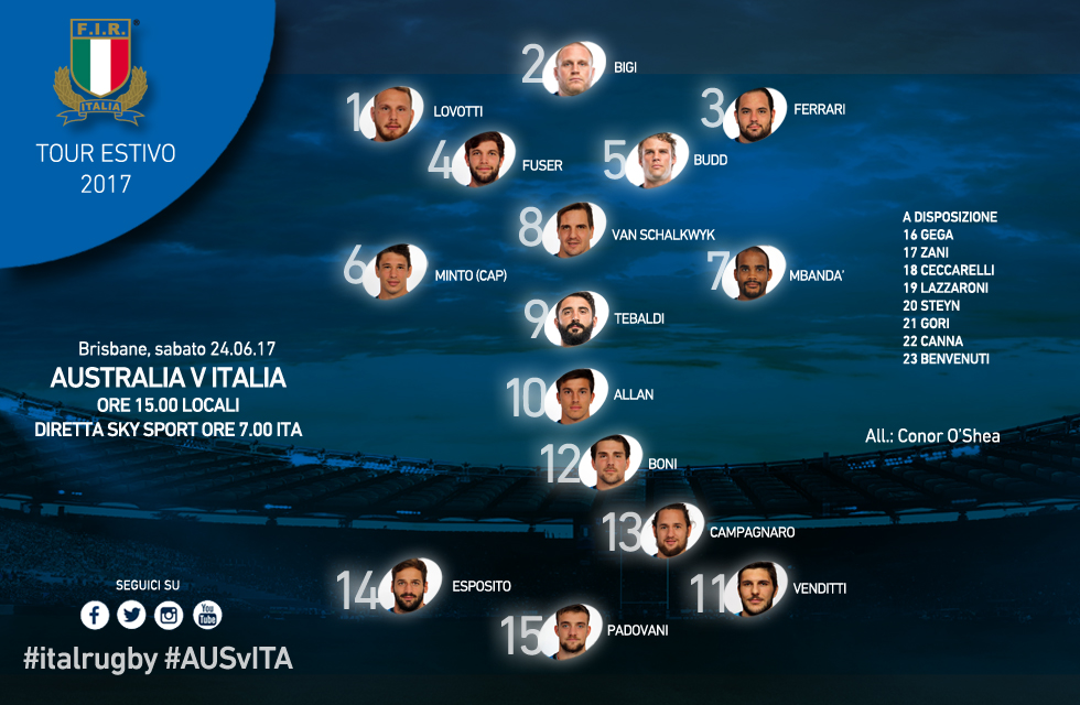 australia-italia test match 2017