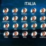 L'Italia che prepara il Sei Nazioni 2017